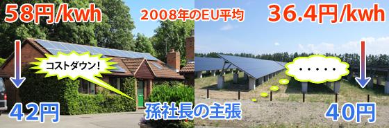ソーラールーフトップ型(屋根型)